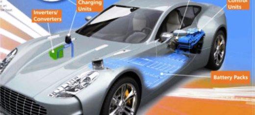 Silikone zur Anwendung in der Fahrzeugbranche-Elektroautos